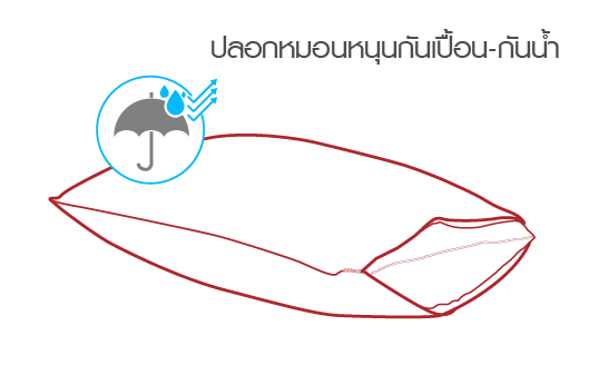 ปลอกหมอนหนุนกันเปื้อน-กันน้ำ