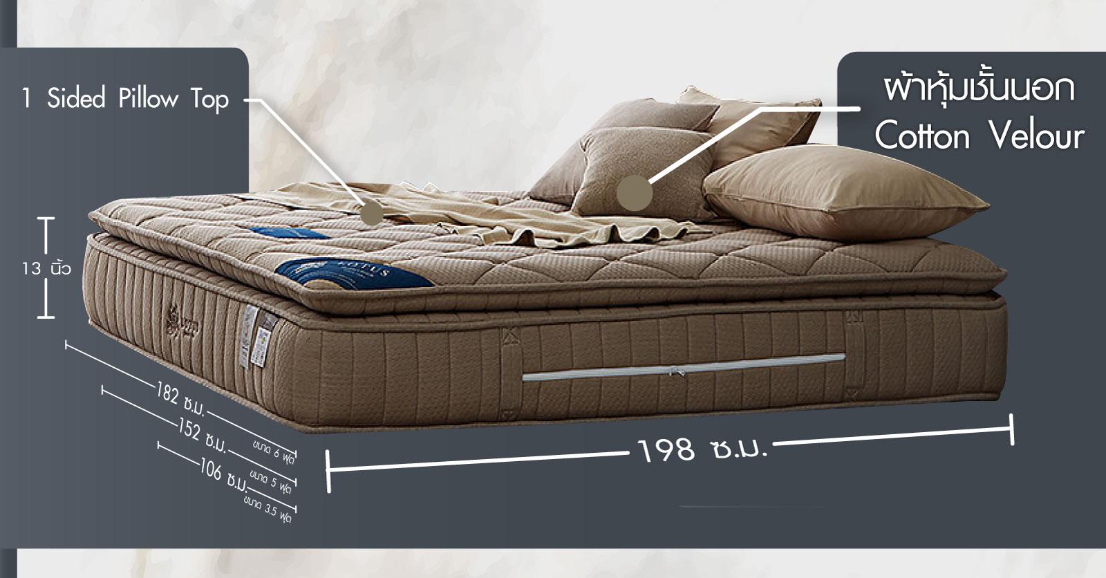 ที่นอน Lotus รุ่น Marshall Deluxe III